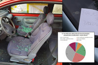 Rvačky, hádky, odřený lak: Polovina řidičů v Praze poruší předpisy, aby zaparkovala
