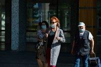 Koronavirus ONLINE: 563 případů za pondělí v Česku. Jsme na tom až 4x hůř než Němci