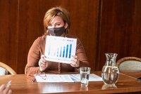 EET se odloží o dva roky, schválila Sněmovna. ODS s úplným zrušením neuspěla