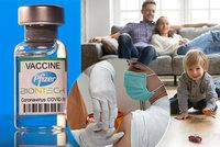 První dávka vakcíny pomáhá snížit šíření covidu v domácnosti. Studie: Pfizer dopadl nejlépe