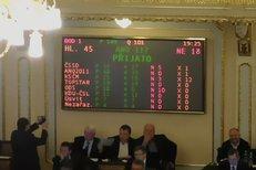 Lex Šumava: Poslanci přehlasovali Zemanovo veto, poslanec Zahradník (ODS) byl proti