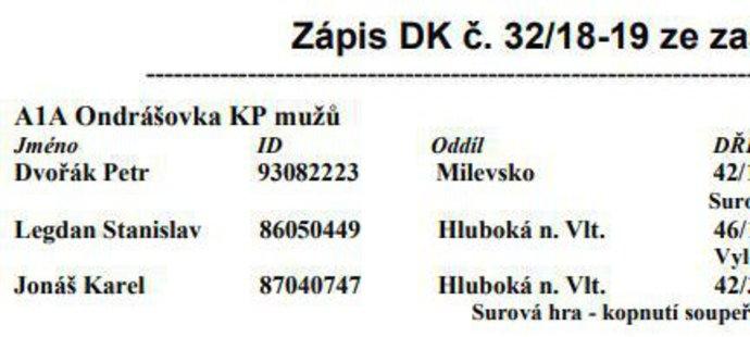 Zápis ze zasedání disciplinární komise, Karel Jonáš si 12 měsíců nezahraje