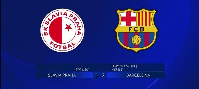 SESTŘIH: Slavia - Barcelona 1:2. Prohra po boji, rozhodl nešťastný vlastenec