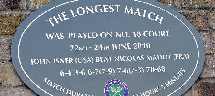 Nejdelší zápas v tenisové historii připomíná ve Wimbledonu pamětní deska