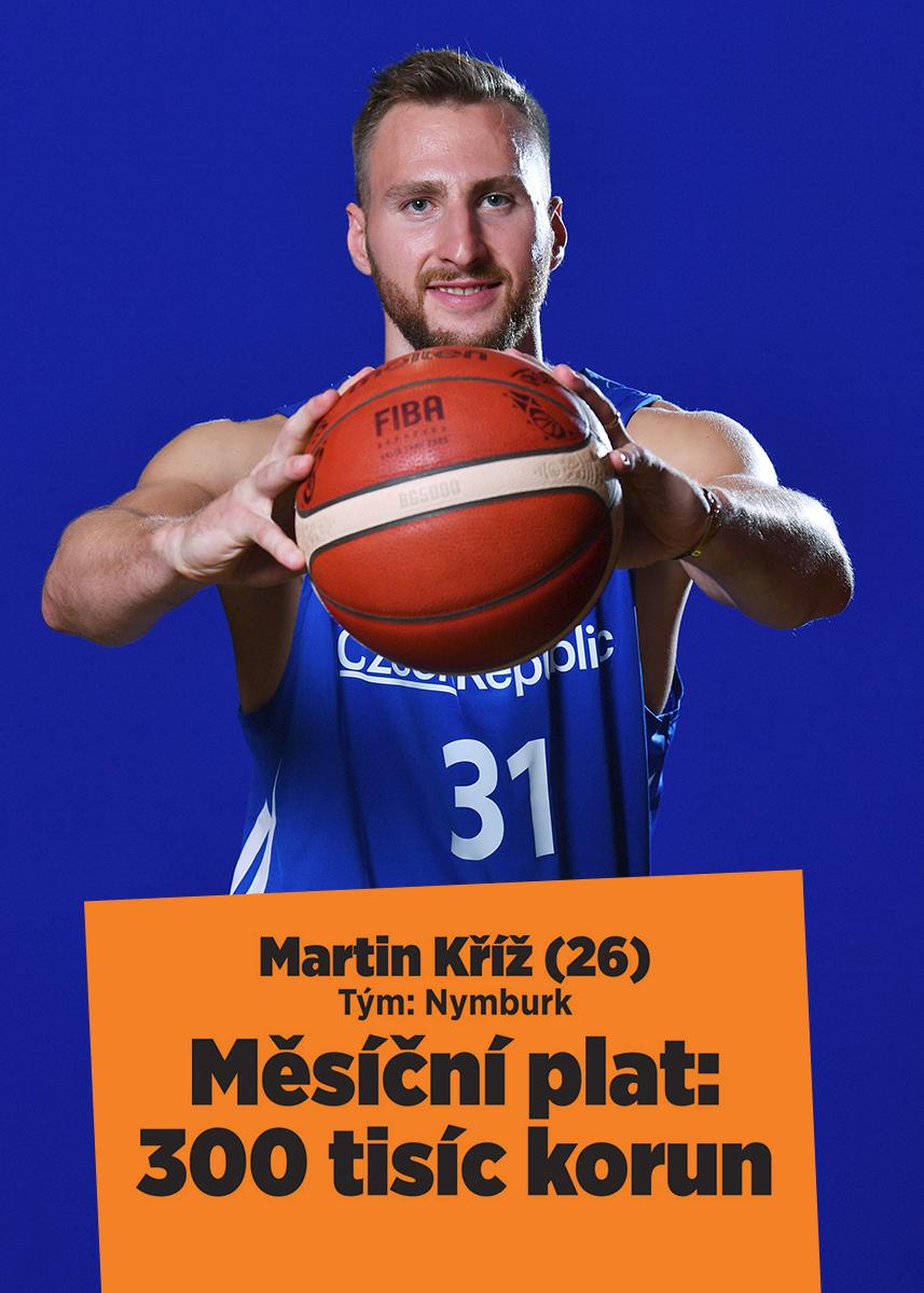 Martin Kříž