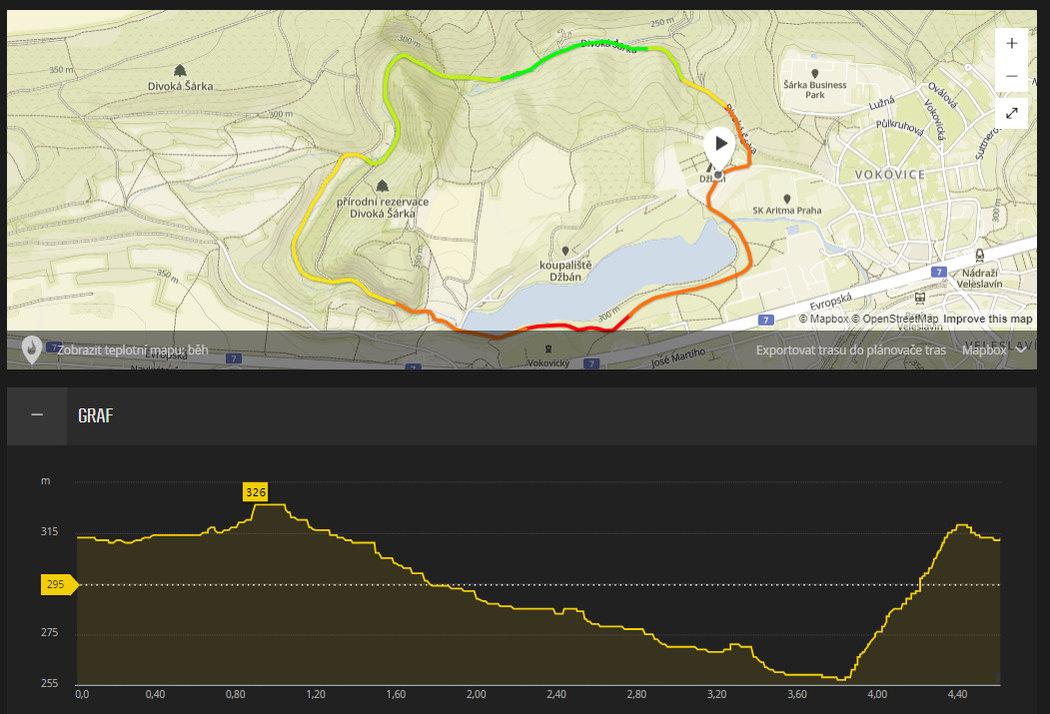 Mapa a profil krátké trasy závodu v Divoké Šárce 2020