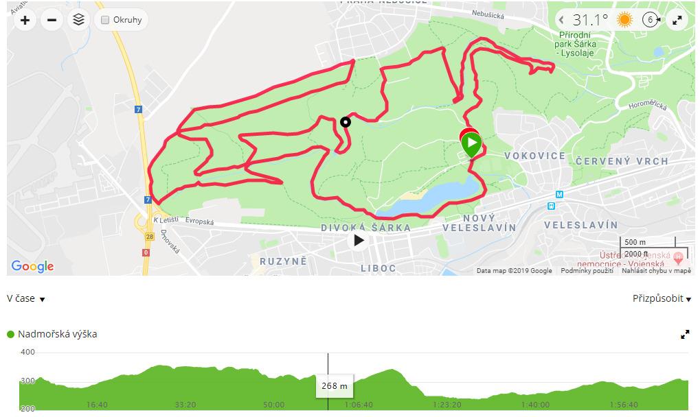 Mapa a profil 18kilometrového závodu v Divoké Šárce 2020