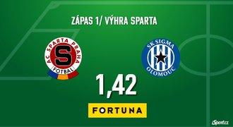SÁZKAŘSKÉ TIPY: Sparta přetlačí i Olomouc. A co Strakovo kouzlo?