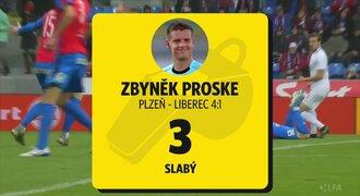 ZLATÁ PÍŠŤALKA: Proske hrubě ovlivnil zápas v Plzni, chybovali i další