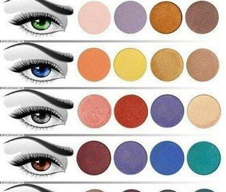 Rychlé tipy: Jaké oční stíny zvolit, když máte oči modré, hnědé, zelené či šedé