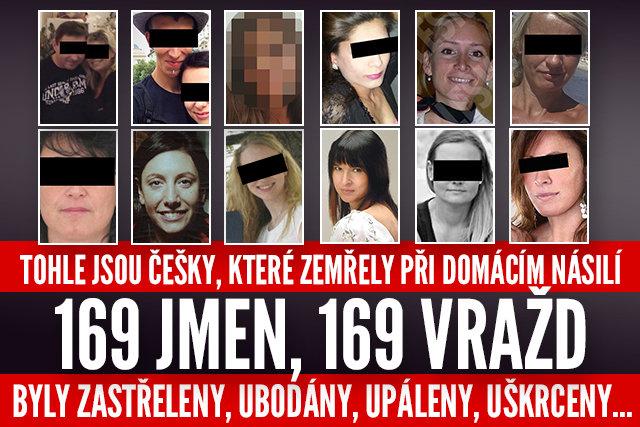 Upálená Silvie, ubodaná Zdeňka, ubitá Lenka - 169 zavražděných žen za 20 let: Příběhy domácího násilí, ze kterých mrazí